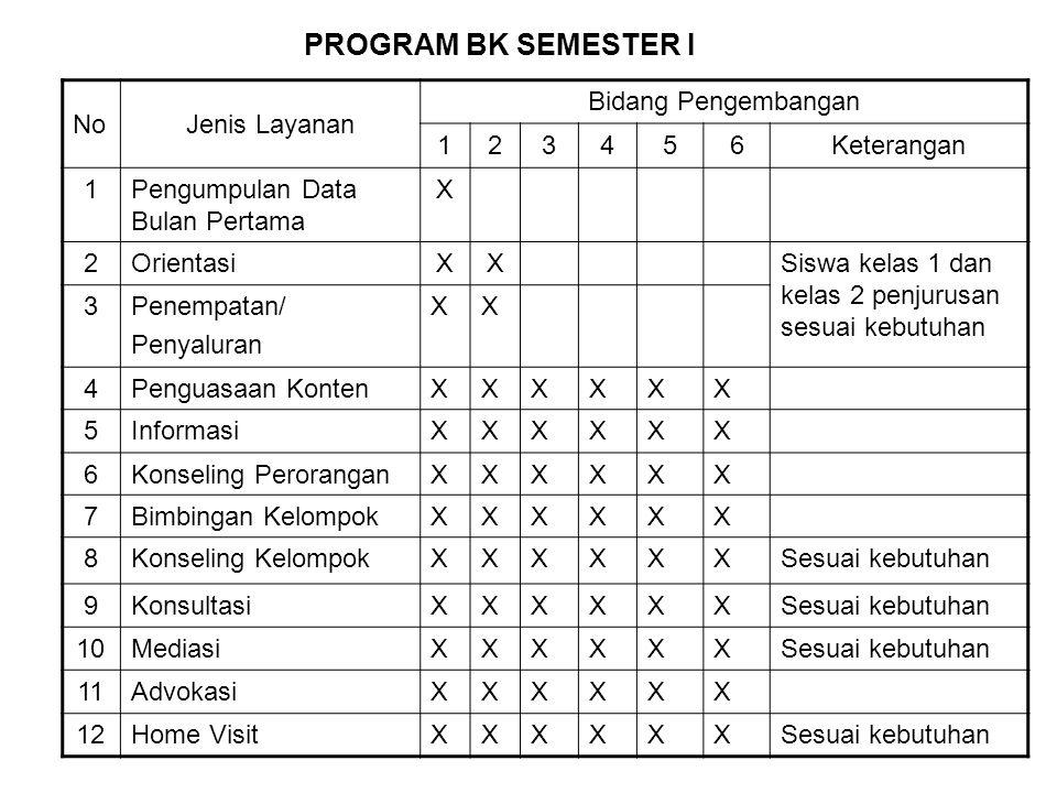 Program Tahunan Bimbingan Dan Konseling