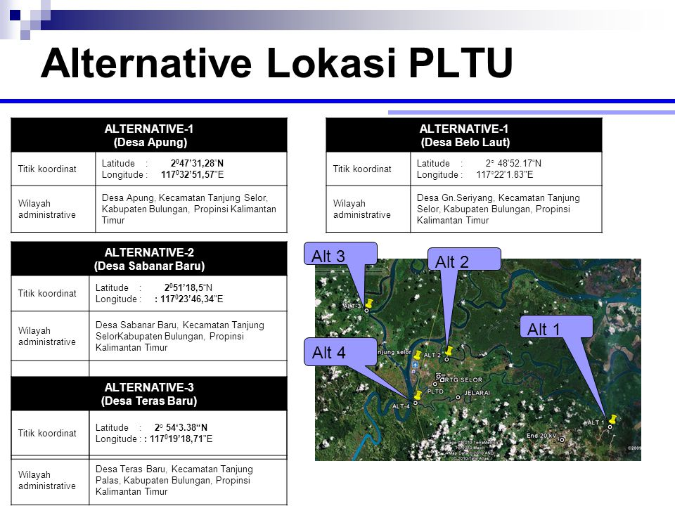 Alternative Lokasi PLTU