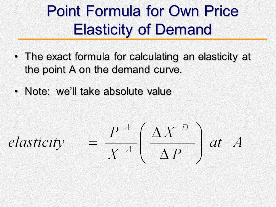 Point Formula for Own Price Elasticity of Demand