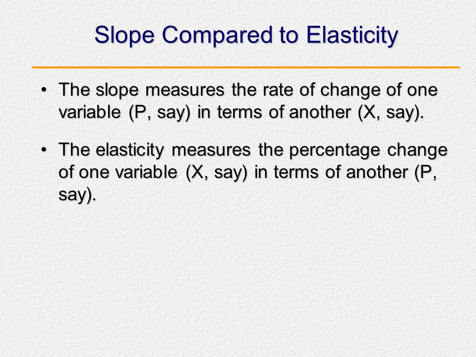 Slope Compared to Elasticity