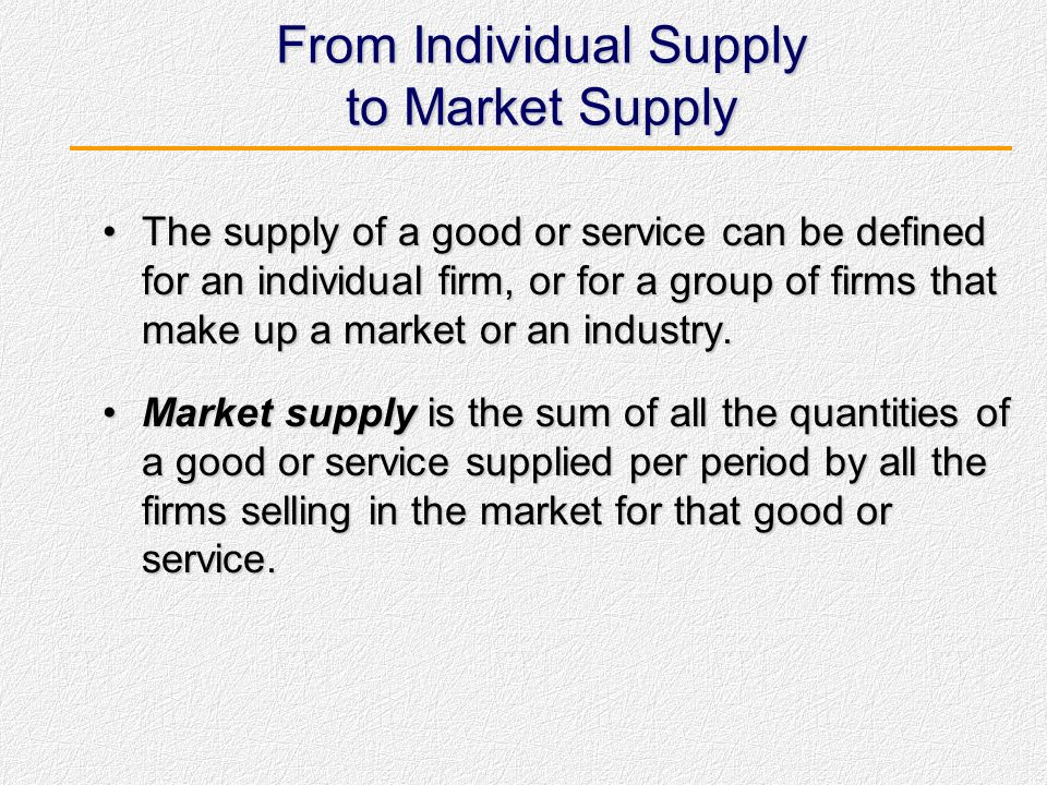 From Individual Supply to Market Supply