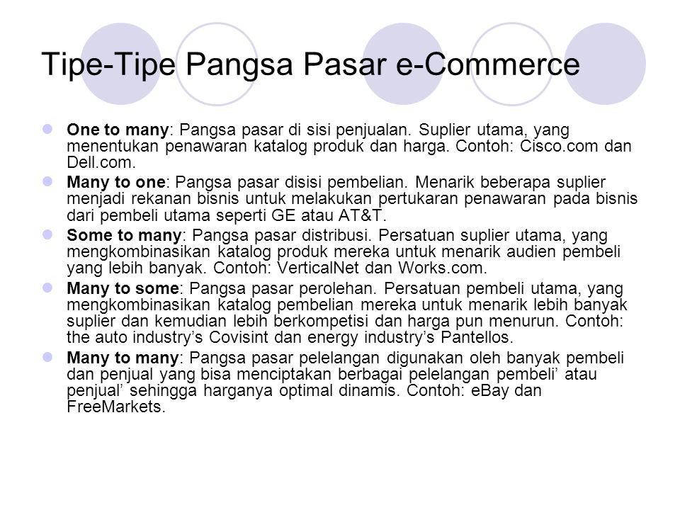 E Commerce Ppt Download