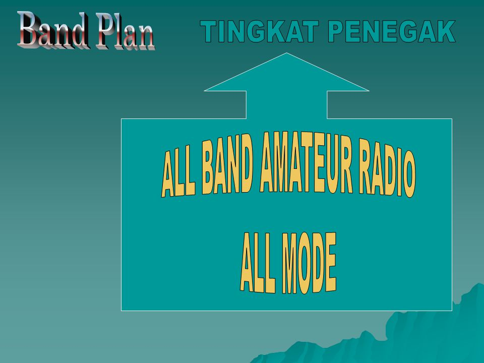Band Plan TINGKAT PENEGAK ALL BAND AMATEUR RADIO ALL MODE