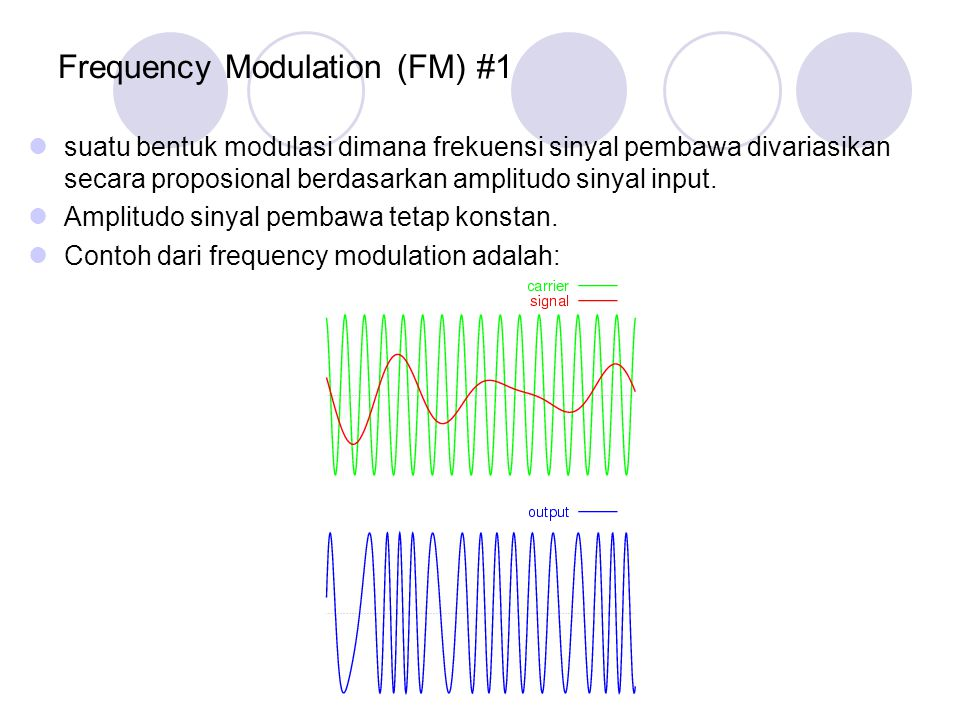 Frequency Modulation (FM) #1