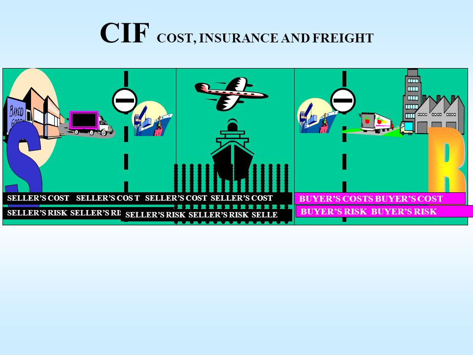 CIF COST, INSURANCE AND FREIGHT