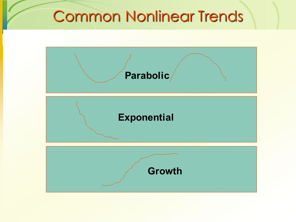 Common Nonlinear Trends