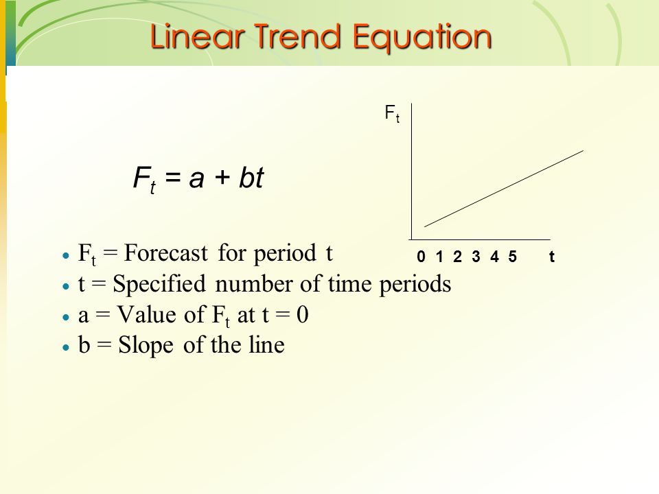 Linear Trend Equation Ft = a + bt Ft = Forecast for period t