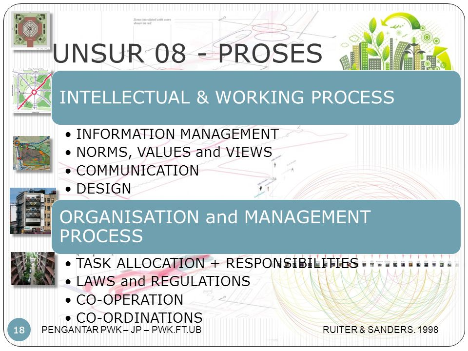 UNSUR 08 - PROSES INTELLECTUAL & WORKING PROCESS