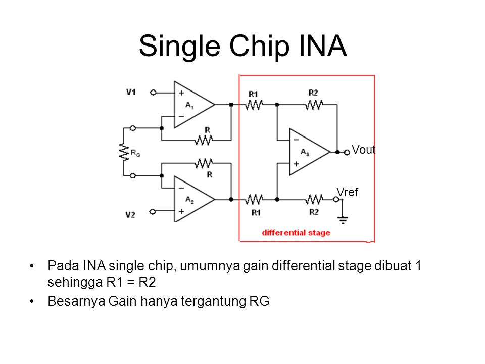 Single Chip INA Vout. Vref. Pada INA single chip, umumnya gain differential stage dibuat 1 sehingga R1 = R2.