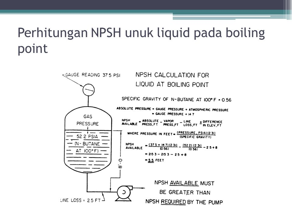 Perhitungan NPSH unuk liquid pada boiling point