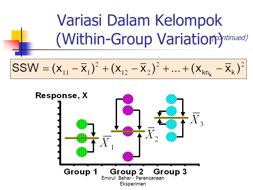 Variasi Dalam Kelompok (Within-Group Variation)