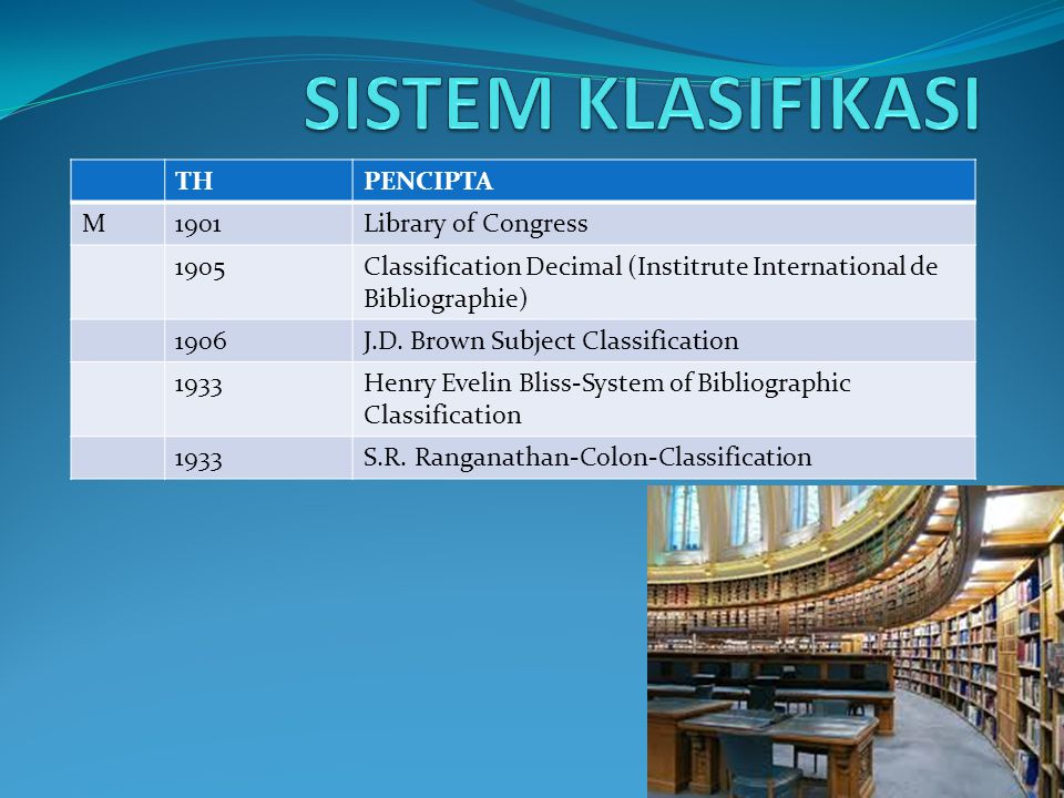 SISTEM KLASIFIKASI TH PENCIPTA M 1901 Library of Congress 1905