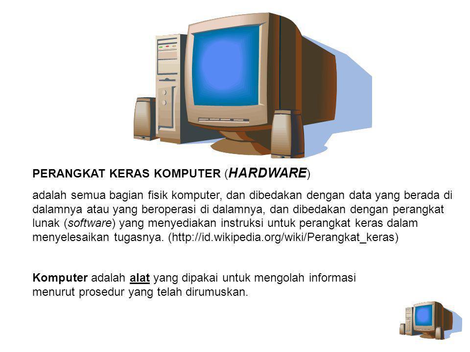 Perangkat Keras Komputer Hardware Ppt Download