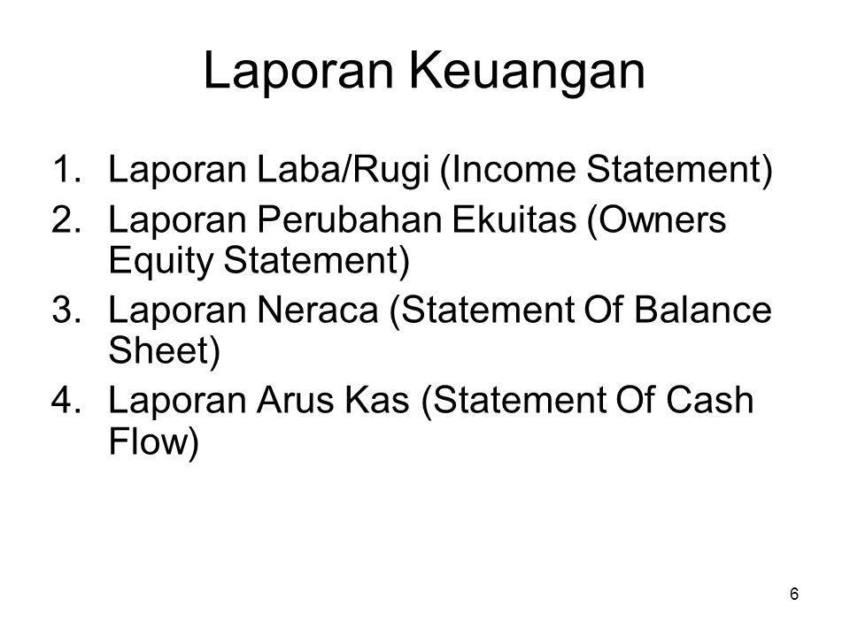 Laporan Keuangan Laporan Laba/Rugi (Income Statement)