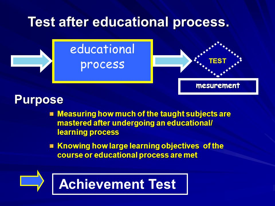 Test after educational process.