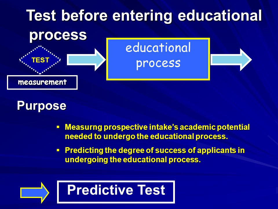 Predictive Test educational process Purpose