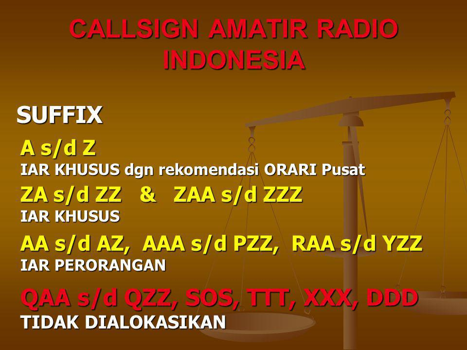 CALLSIGN AMATIR RADIO INDONESIA
