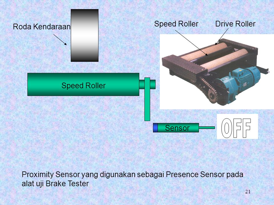 ON OFF Speed Roller Drive Roller Roda Kendaraan Speed Roller Sensor