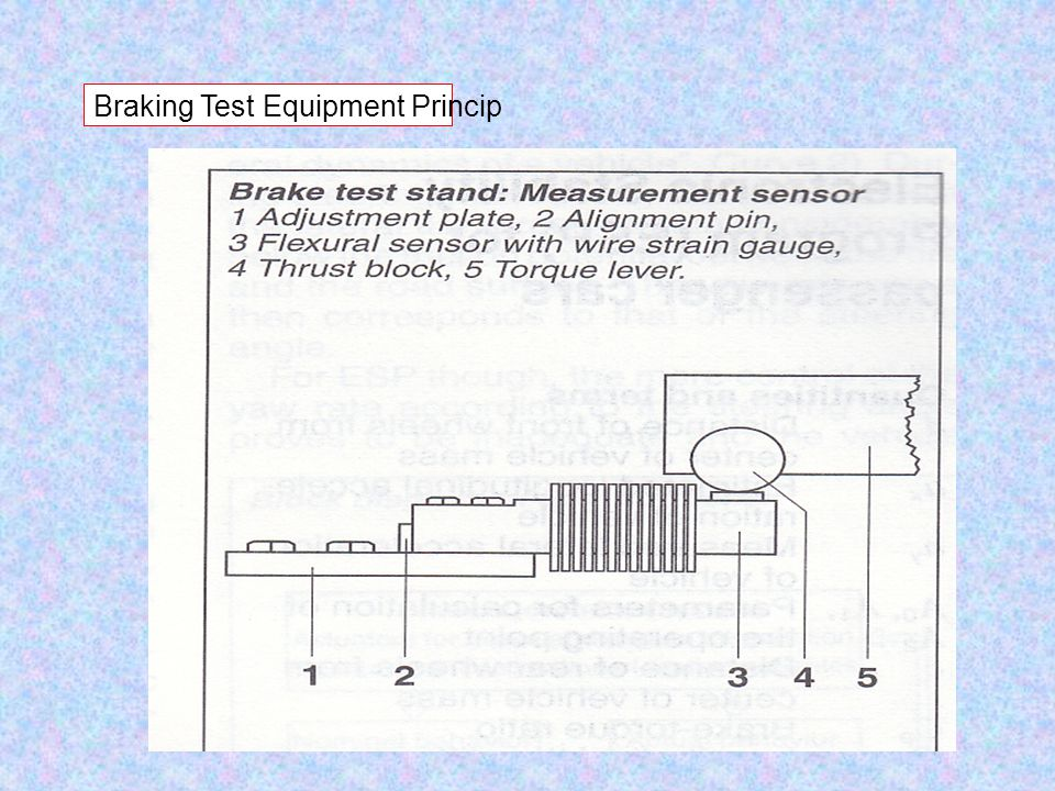 Braking Test Equipment Princip