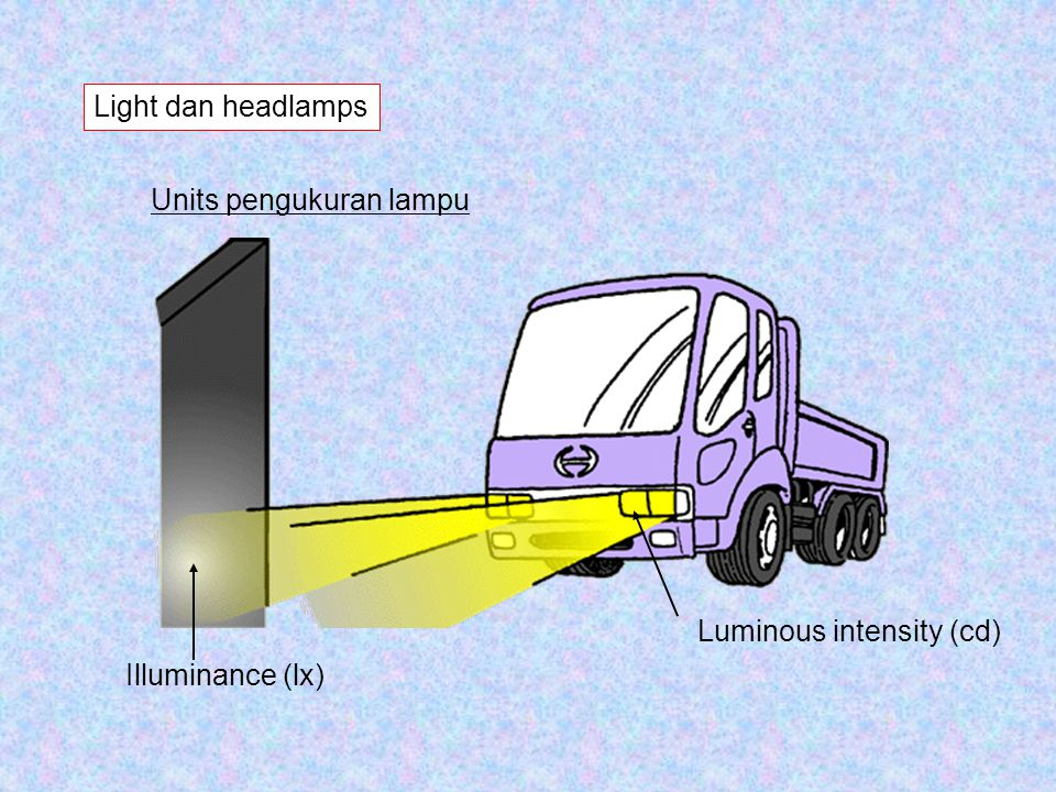 Light dan headlamps Units pengukuran lampu Luminous intensity (cd) Illuminance (lx)