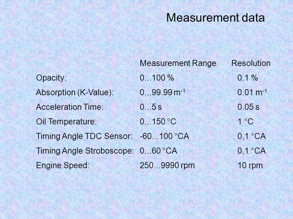 Measurement data Measurement Range Resolution Opacity: 0...100 % 0.1 %