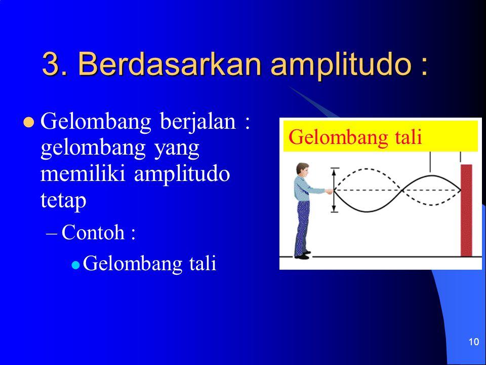 Gelombang Mekanik Transversal Longitudinal Ppt Download