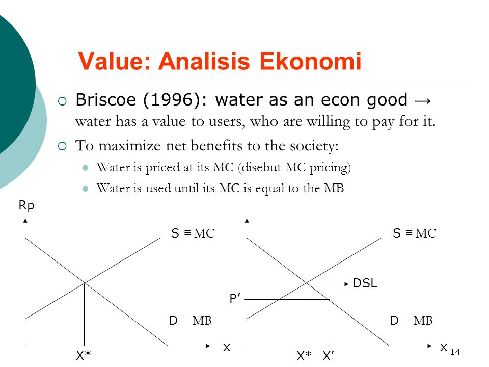 Value: Analisis Ekonomi