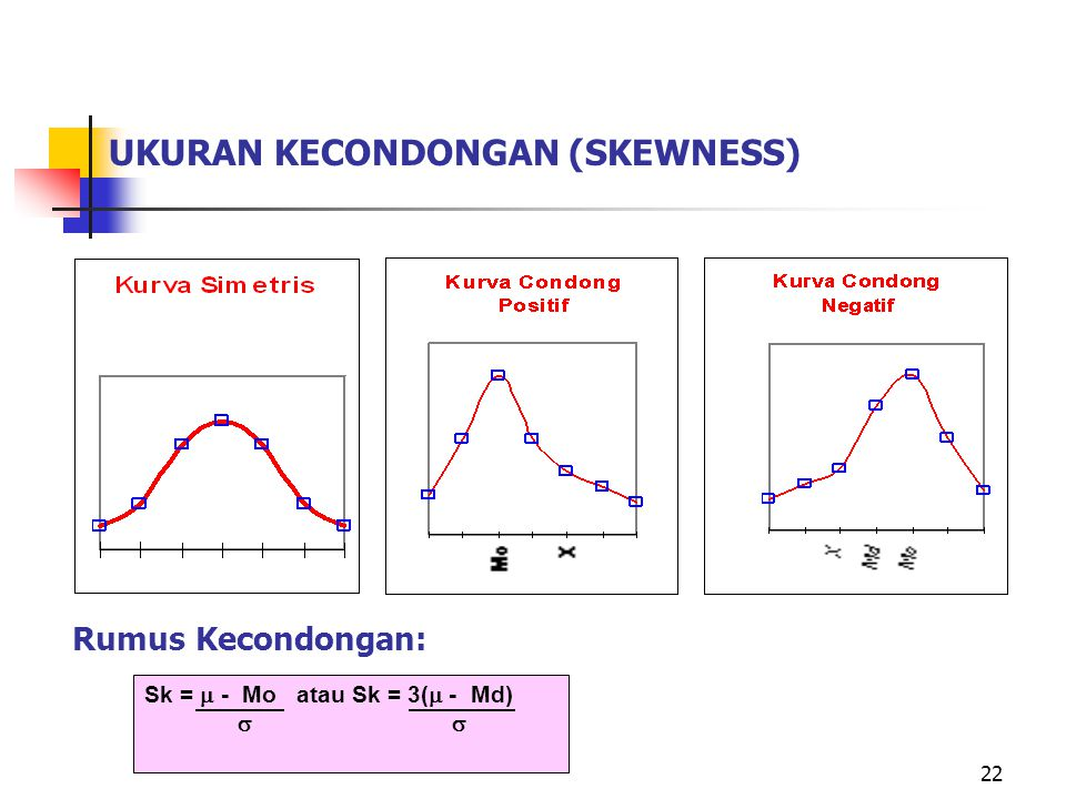 UKURAN KECONDONGAN (SKEWNESS)