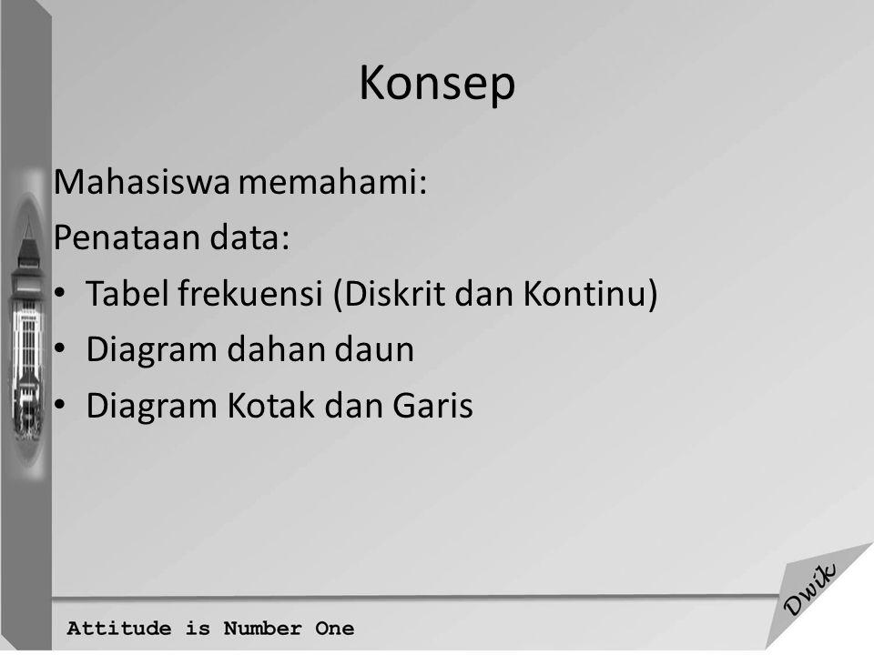 Pertemuan ke 2 data berstruktur tunggal ppt download 2 konsep ccuart Images
