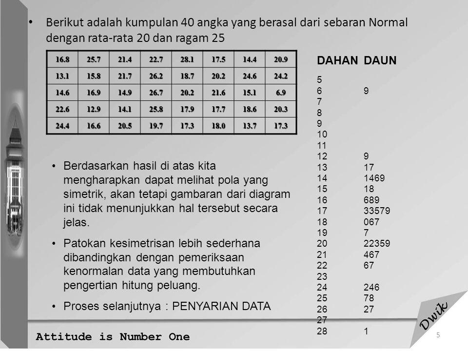 Diagram batang daun angka desimal auto electrical wiring diagram pertemuan ke 2 data berstruktur tunggal ppt download rh slideplayer info desimal tenth of 3 fraction to decimal ccuart Choice Image