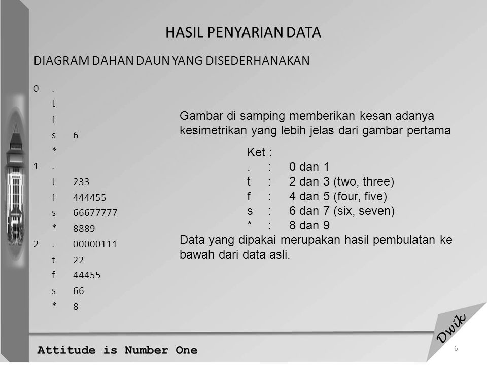 Pertemuan ke 2 data berstruktur tunggal ppt download hasil penyarian data diagram dahan daun yang disederhanakan ccuart Images