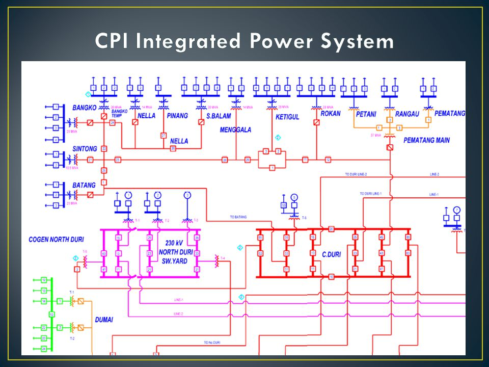 CPI Integrated Power System