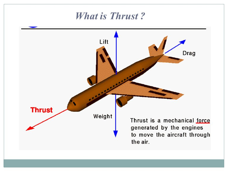 What is Thrust