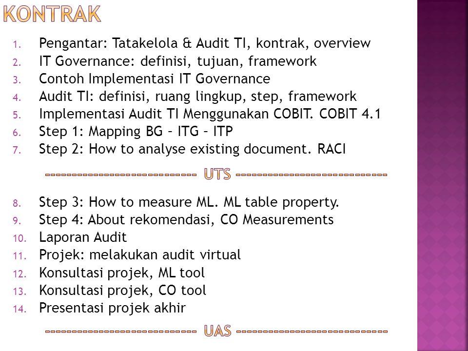 Tatakelola Dan Audit Ti Ppt Download