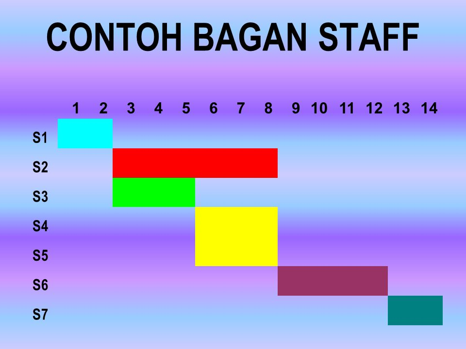 CONTOH BAGAN STAFF 1 2 3 4 5 6 7 8 9 10 11 12 13 14 S1 S2 S3 S4 S5 S6