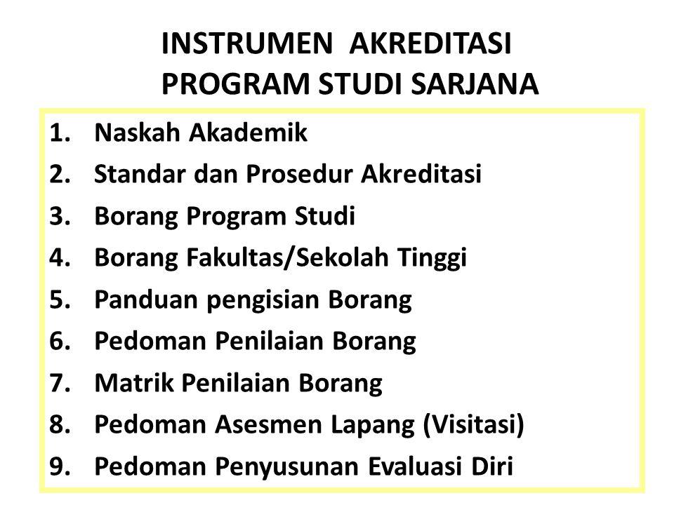Standar Dan Prosedur Akreditasi Program Studi Sarjana Ppt Download