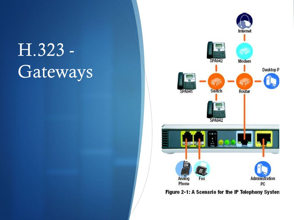 H.323 - Gateways