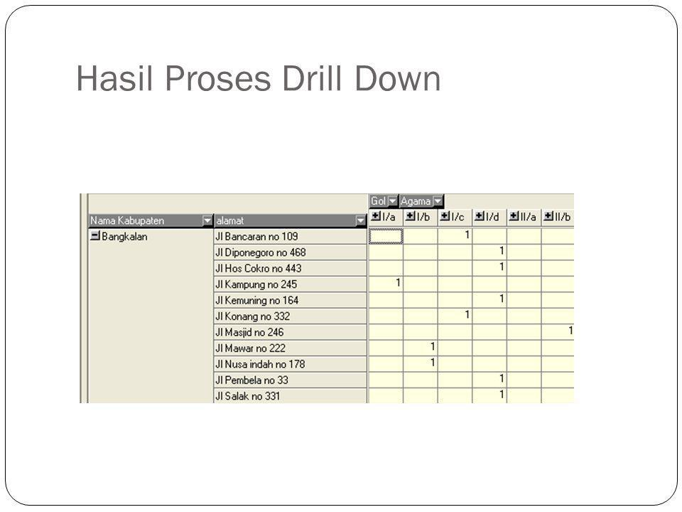 Hasil Proses Drill Down