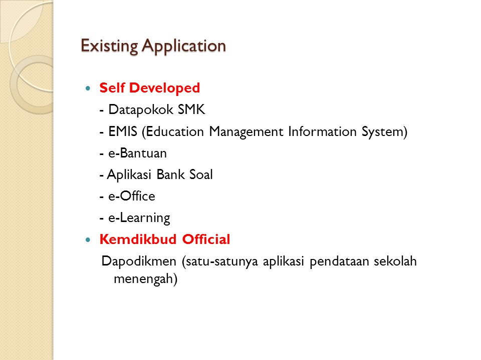 Existing Application Self Developed - Datapokok SMK