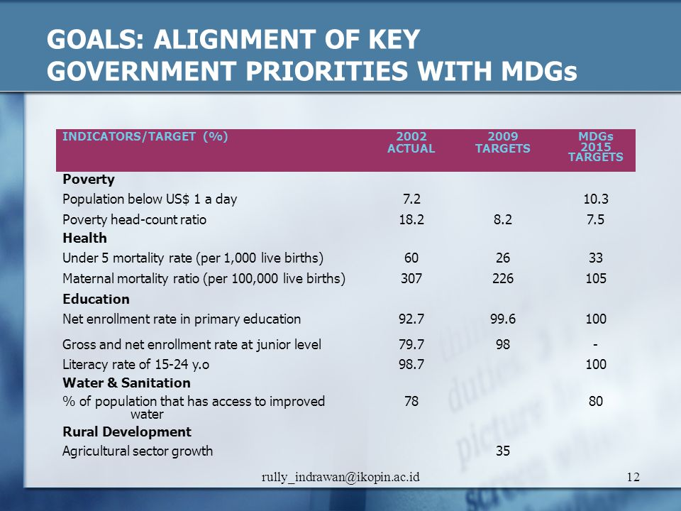 GOALS: ALIGNMENT OF KEY GOVERNMENT PRIORITIES WITH MDGs