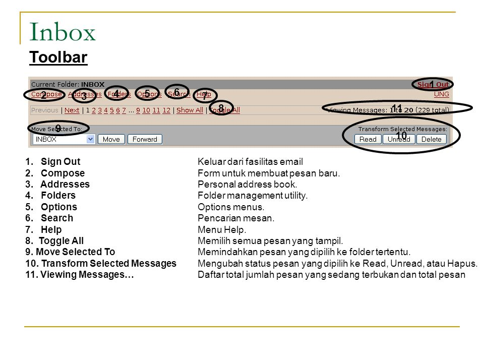 Inbox Toolbar. 1. 2. 3. 4. 5. 6. 7. 8. 11. 10. 9. 1. Sign Out Keluar dari fasilitas email.