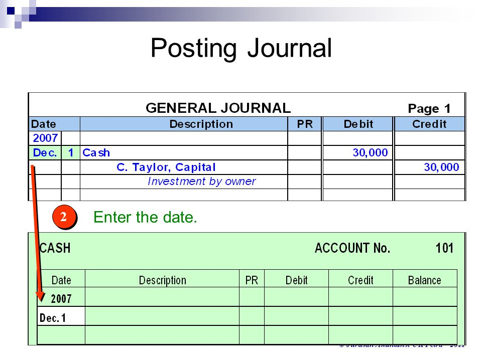Posting Journal Enter the date. 2