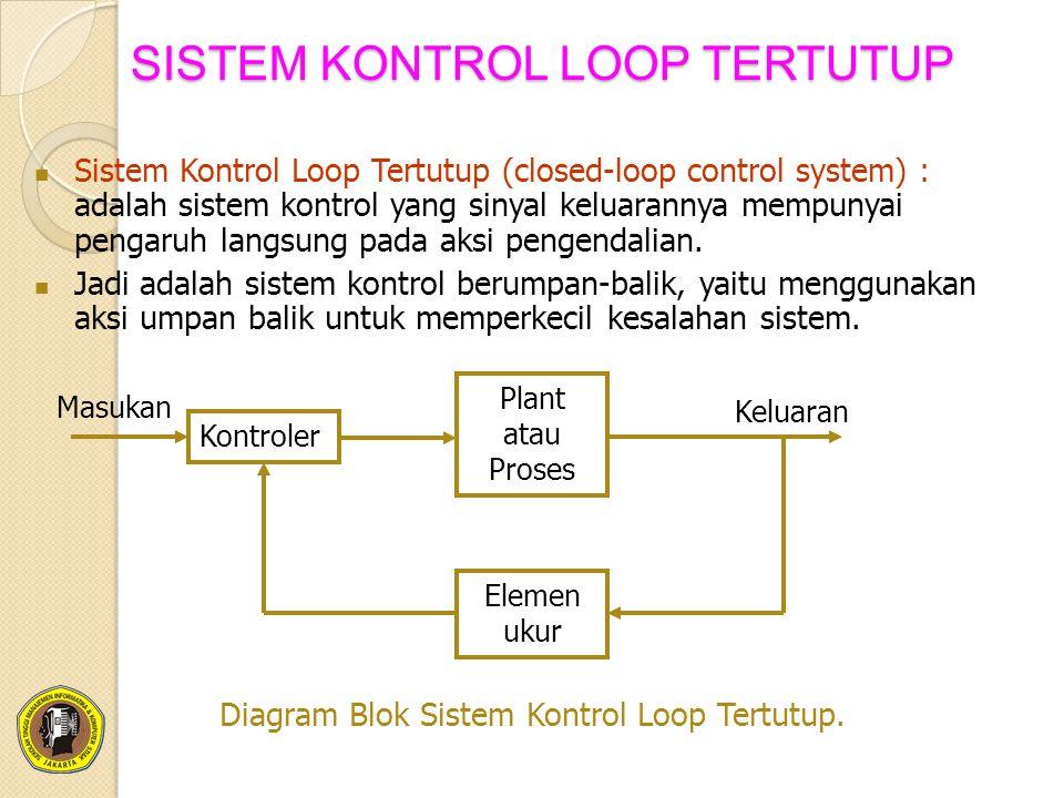 Pengantar sistem pengaturan ppt download sistem kontrol loop tertutup ccuart Image collections