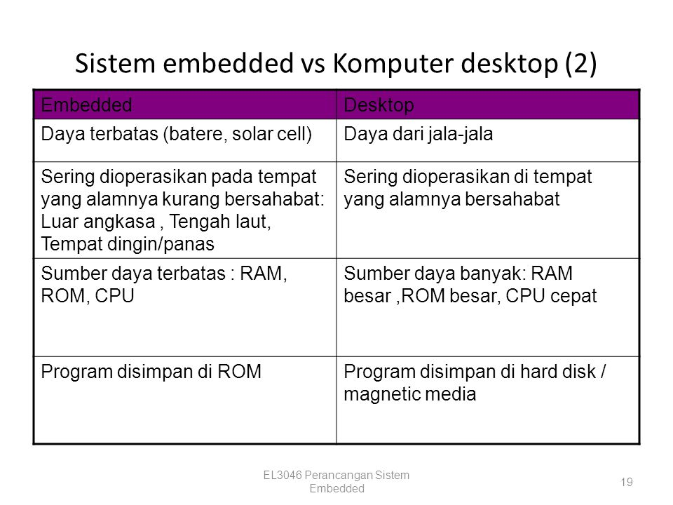 Sistem embedded vs Komputer desktop (2)