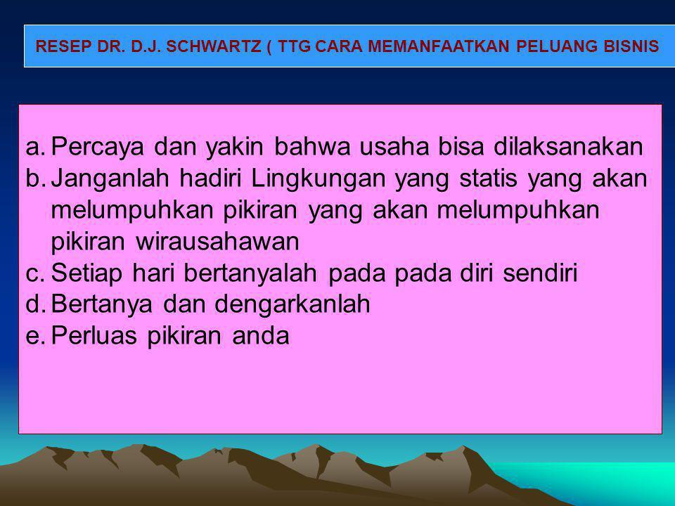 Kewirausahaan By Dra Ermina Moechtar Ppt Download