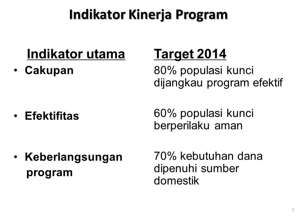 Indikator Kinerja Program