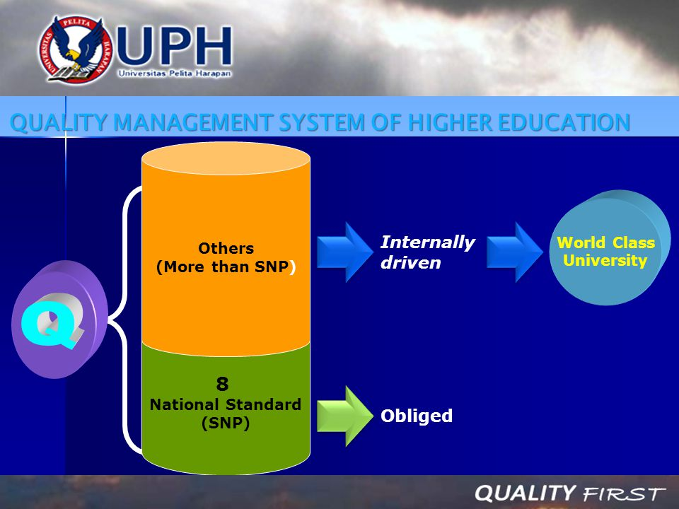 QUALITY MANAGEMENT SYSTEM OF HIGHER EDUCATION