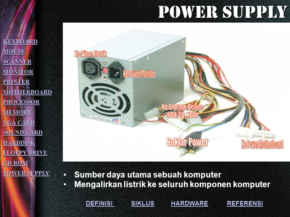 Power supply Sumber daya utama sebuah komputer