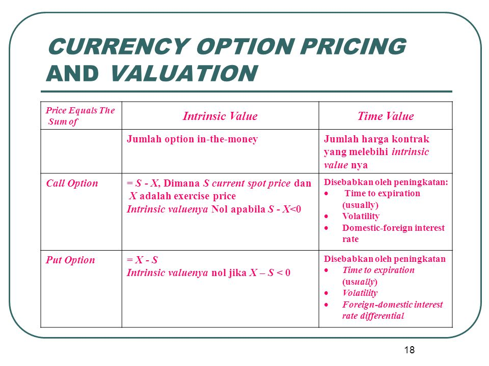 CURRENCY OPTION PRICING AND VALUATION