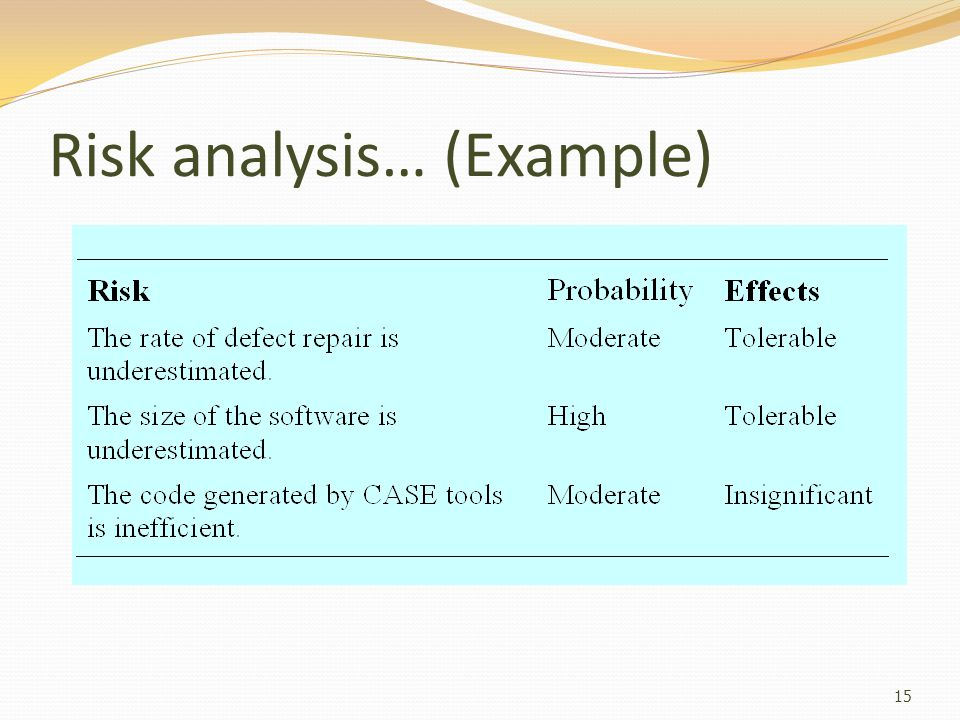 Risk analysis… (Example)